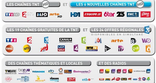 French Tv in spain French tv Costa Blanca